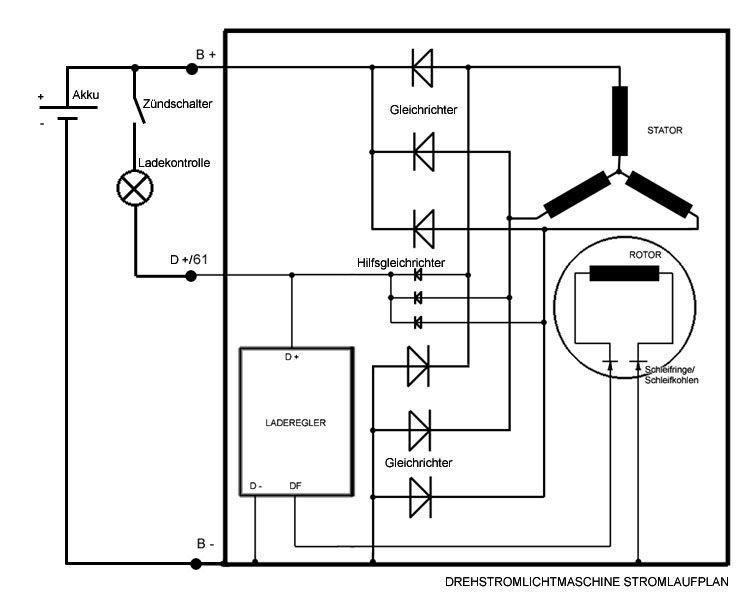 Großzügig Schaltplan Für 12 V Wechselstromgenerator Fotos - Die ...